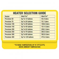 400 Watt Precision Heater 3